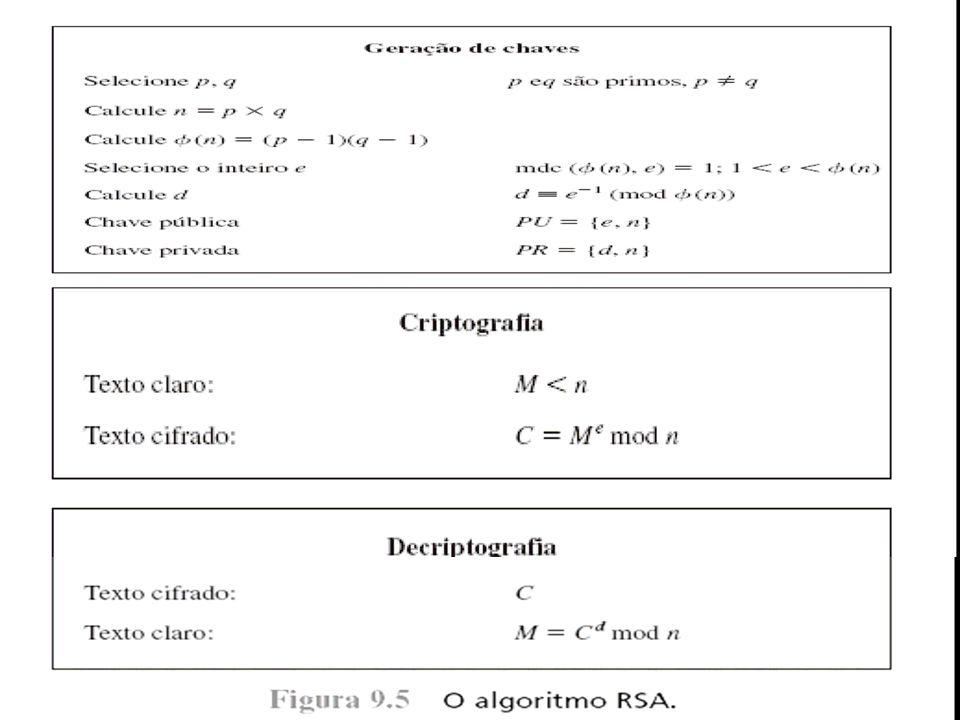 Abril de 2006Criptografia de Chave Pública31