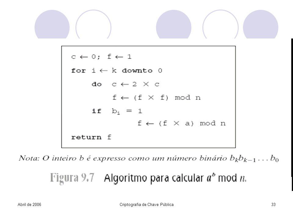 Abril de 2006Criptografia de Chave Pública33