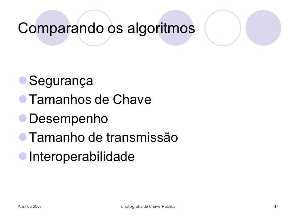 Abril de 2006Criptografia de Chave Pública47 Comparando os algoritmos Segurança Tamanhos de Chave Desempenho Tamanho de transmissão Interoperabilidade