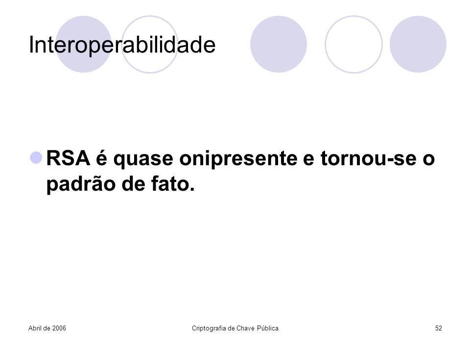 Abril de 2006Criptografia de Chave Pública52 Interoperabilidade RSA é quase onipresente e tornou-se o padrão de fato.