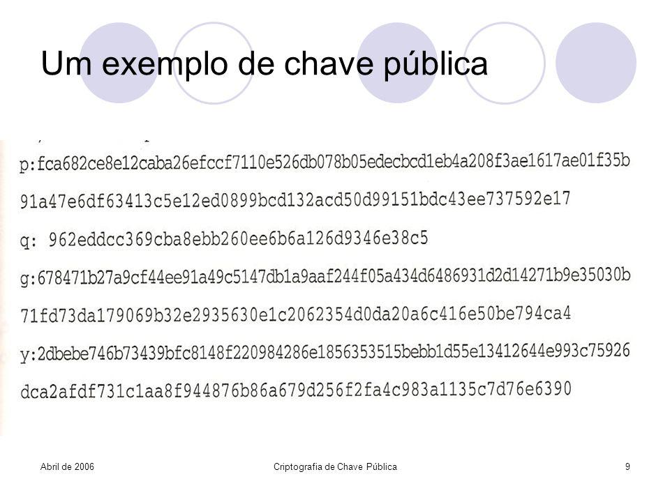 Abril de 2006Criptografia de Chave Pública9 Um exemplo de chave pública