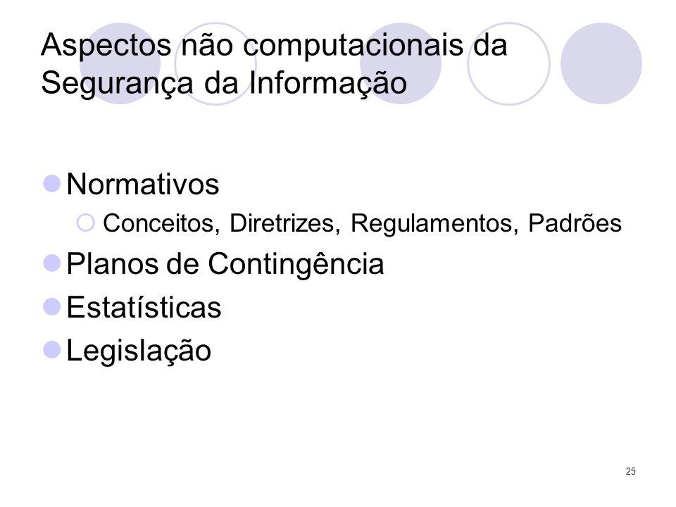 Aspectos não computacionais da Segurança da Informação Normativos Conceitos, Diretrizes, Regulamentos, Padrões Planos de Contingência Estatísticas Leg