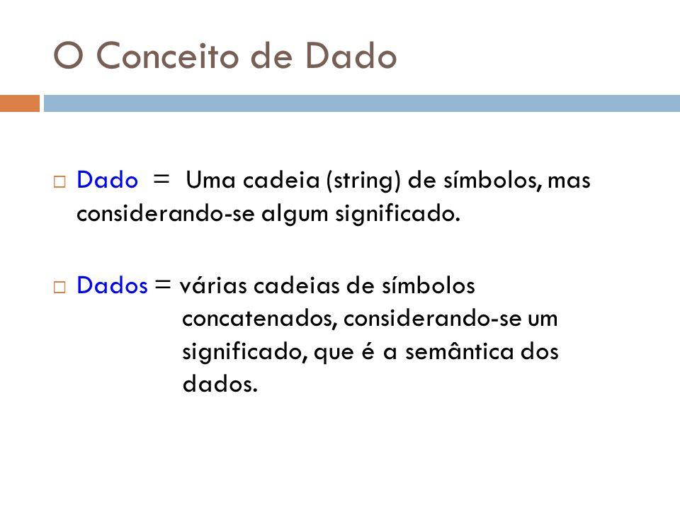 O Conceito de Dado Dado = Uma cadeia (string) de símbolos, mas considerando-se algum significado. Dados = várias cadeias de símbolos concatenados, con