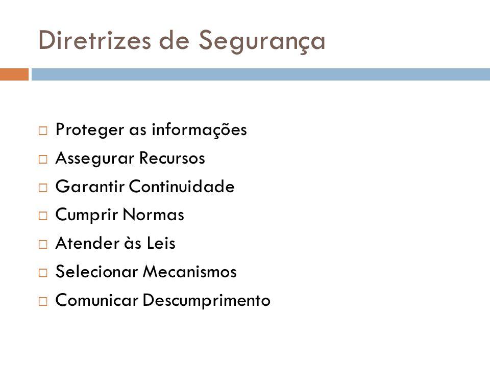 Diretrizes de Segurança Proteger as informações Assegurar Recursos Garantir Continuidade Cumprir Normas Atender às Leis Selecionar Mecanismos Comunica