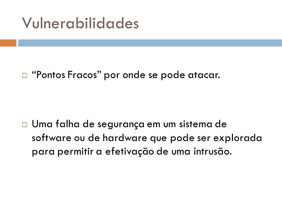 Vulnerabilidades Pontos Fracos por onde se pode atacar. Uma falha de segurança em um sistema de software ou de hardware que pode ser explorada para pe