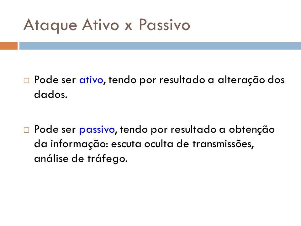 Ataque Ativo x Passivo Pode ser ativo, tendo por resultado a alteração dos dados. Pode ser passivo, tendo por resultado a obtenção da informação: escu