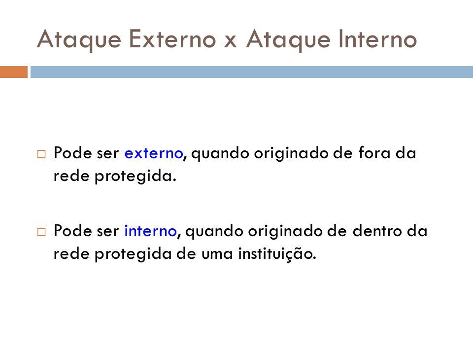 Ataque Externo x Ataque Interno Pode ser externo, quando originado de fora da rede protegida. Pode ser interno, quando originado de dentro da rede pro