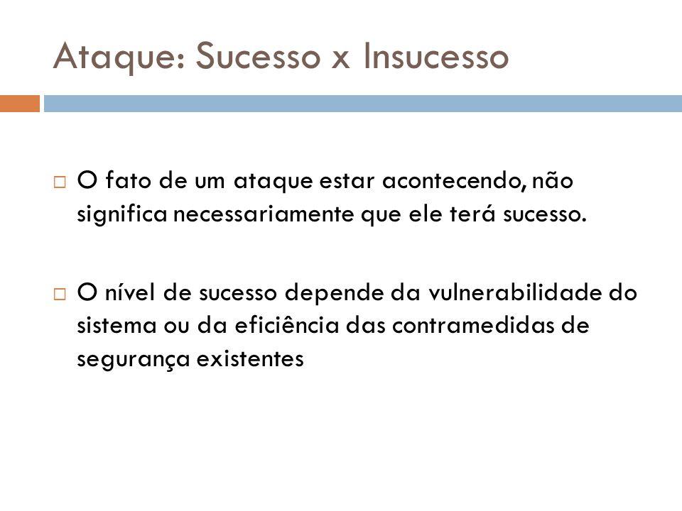 Ataque: Sucesso x Insucesso O fato de um ataque estar acontecendo, não significa necessariamente que ele terá sucesso. O nível de sucesso depende da v