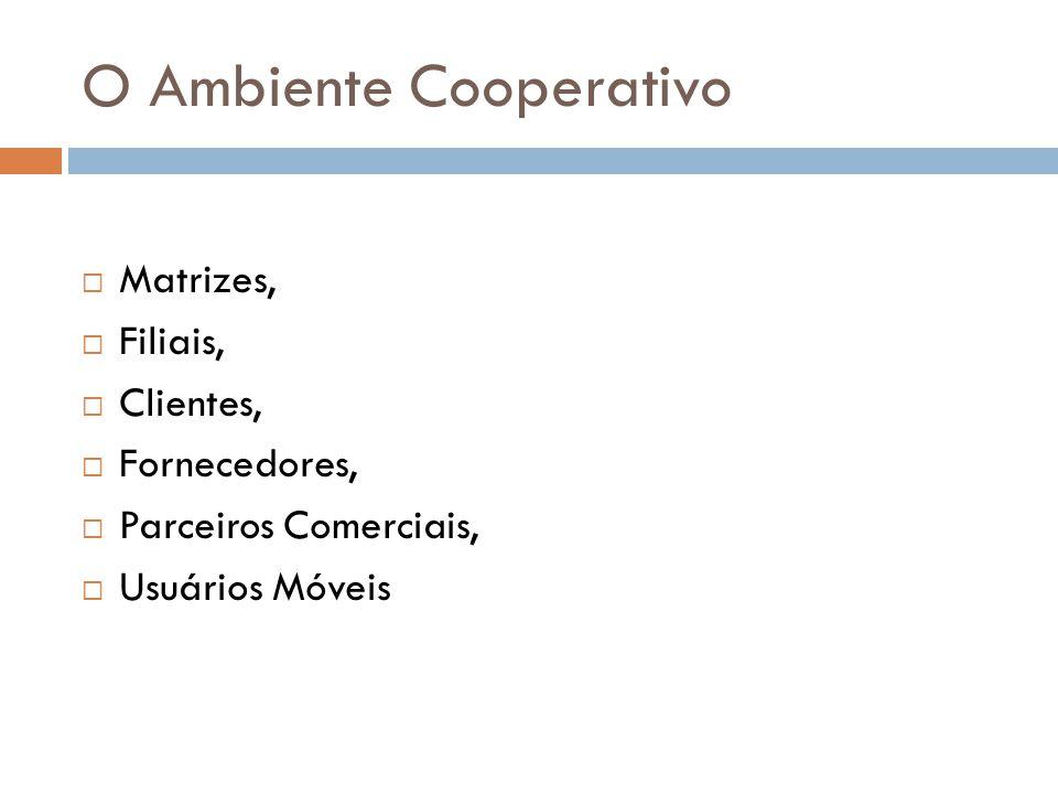No Ambiente Cooperativo Integração dos mais diversos sistemas de diferentes organizações.
