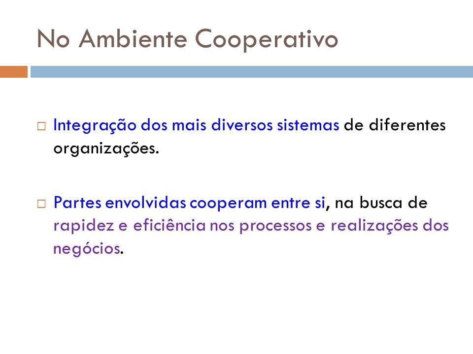 No Ambiente Cooperativo Integração dos mais diversos sistemas de diferentes organizações. Partes envolvidas cooperam entre si, na busca de rapidez e e