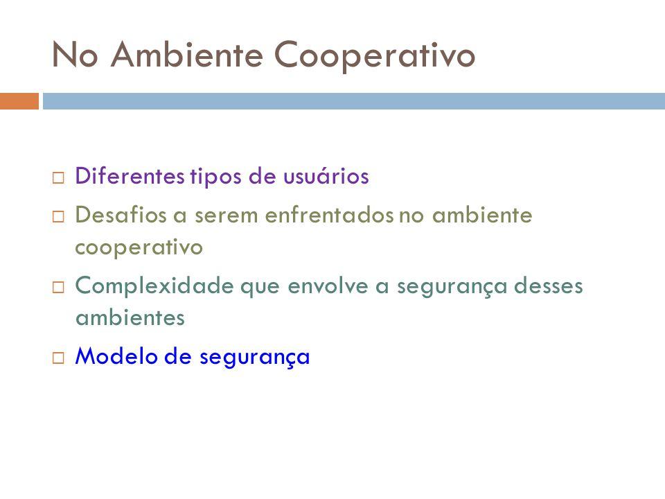 Num Ambiente Cooperativo Complexo Existem vulnerabilidades, ameaças, ataques, riscos, e impactos.