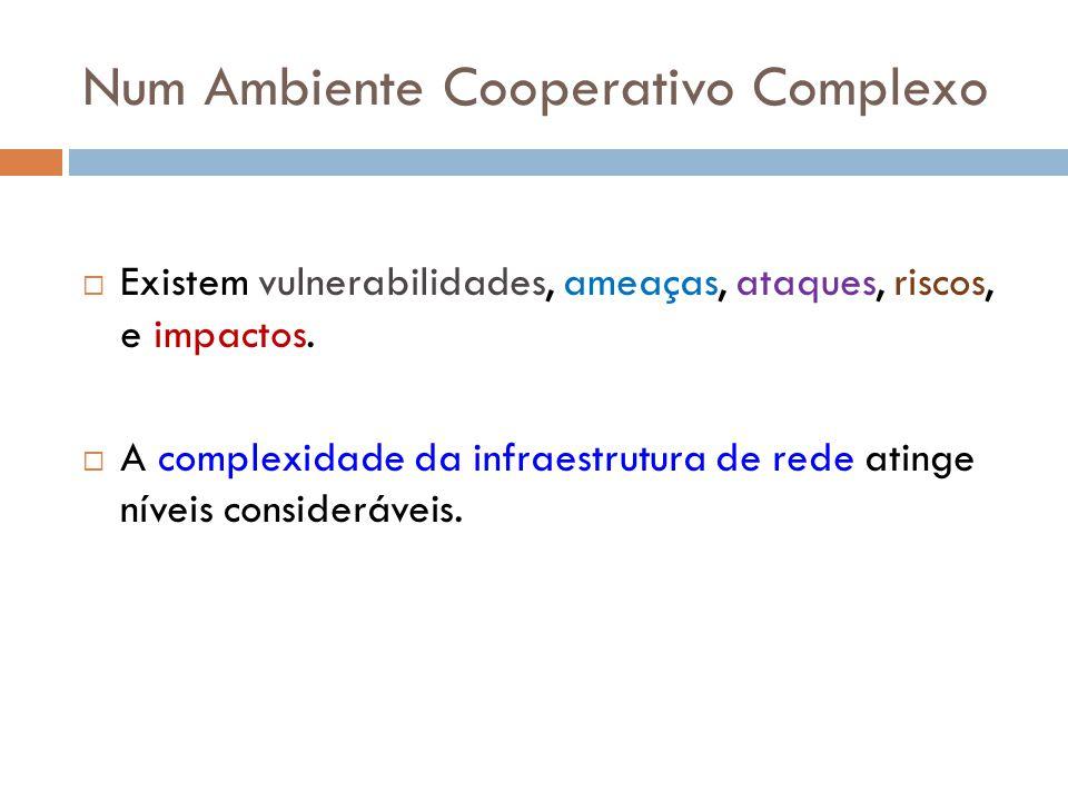 Num Ambiente Cooperativo Complexo Existem vulnerabilidades, ameaças, ataques, riscos, e impactos. A complexidade da infraestrutura de rede atinge níve