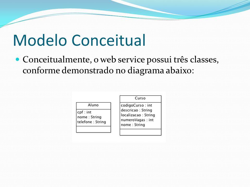 Modelo Conceitual Conceitualmente, o web service possui três classes, conforme demonstrado no diagrama abaixo: