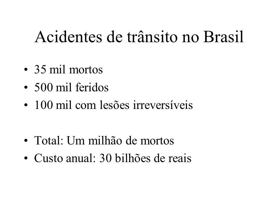 Acidentes de trânsito no Brasil 35 mil mortos 500 mil feridos 100 mil com lesões irreversíveis Total: Um milhão de mortos Custo anual: 30 bilhões de r