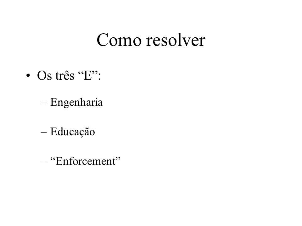 Como resolver Os três E: –Engenharia –Educação –Enforcement