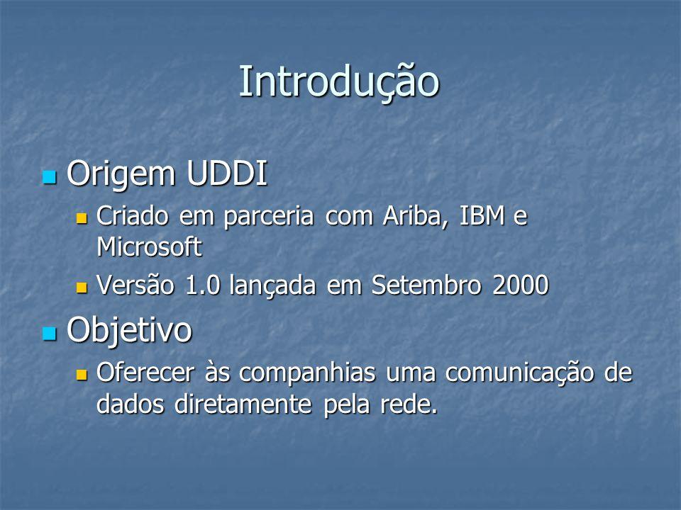 Introdução Origem UDDI Origem UDDI Criado em parceria com Ariba, IBM e Microsoft Criado em parceria com Ariba, IBM e Microsoft Versão 1.0 lançada em Setembro 2000 Versão 1.0 lançada em Setembro 2000 Objetivo Objetivo Oferecer às companhias uma comunicação de dados diretamente pela rede.