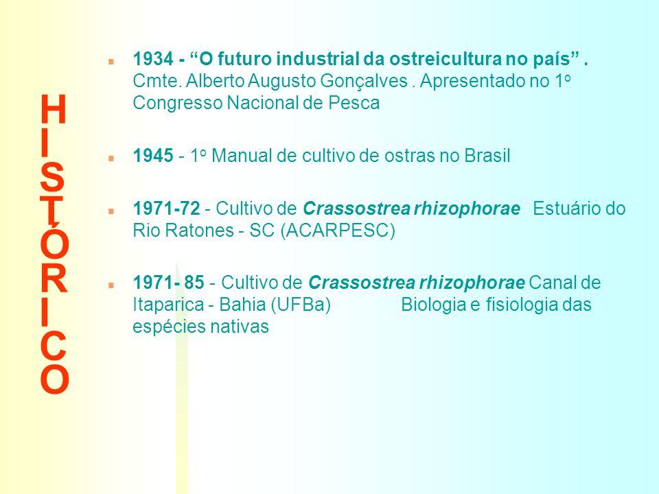 HISTÓRICOHISTÓRICO n 1934 - O futuro industrial da ostreicultura no país. Cmte. Alberto Augusto Gonçalves. Apresentado no 1o1o Congresso Nacional de P