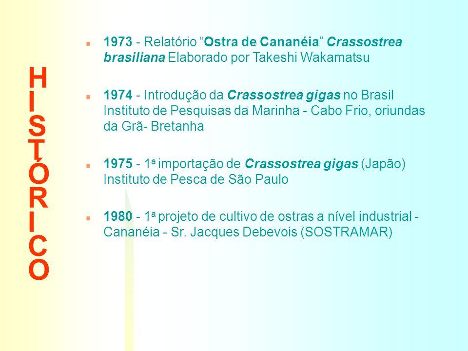 HISTÓRICOHISTÓRICO n 1973 - Relatório Ostra de Cananéia Crassostrea brasiliana Elaborado por Takeshi Wakamatsu n 1974 - Introdução da Crassostrea giga