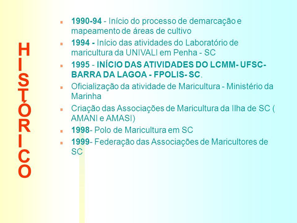 HISTÓRICOHISTÓRICO n 1990-94 - Início do processo de demarcação e mapeamento de áreas de cultivo n 1994 - Início das atividades do Laboratório de mari