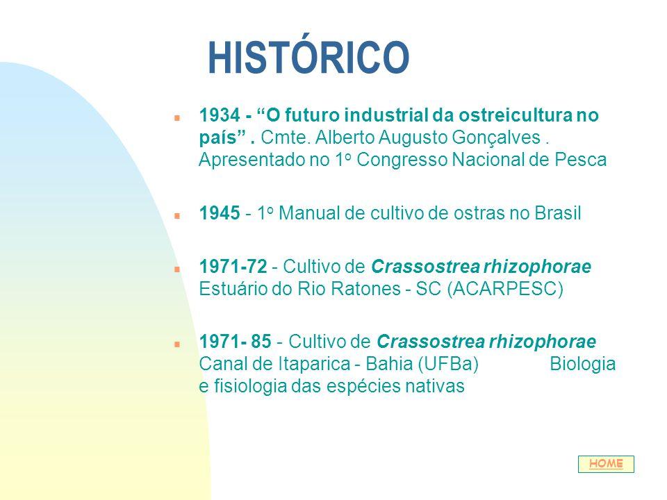 HISTÓRICO n 1934 - O futuro industrial da ostreicultura no país. Cmte. Alberto Augusto Gonçalves. Apresentado no 1 o Congresso Nacional de Pesca n 194