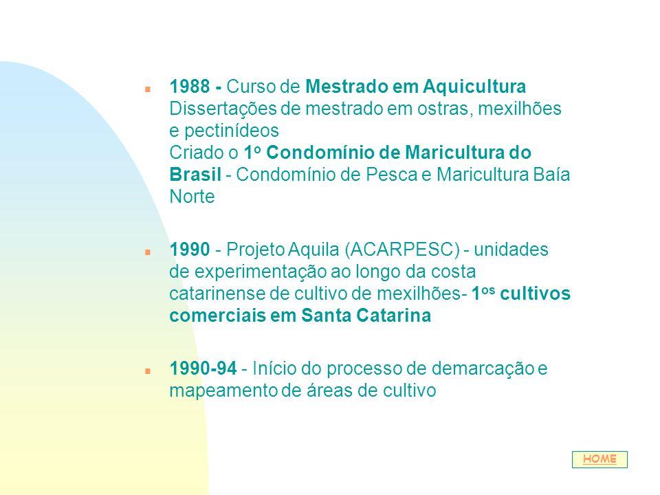 n 1988 - Curso de Mestrado em Aquicultura Dissertações de mestrado em ostras, mexilhões e pectinídeos Criado o 1 o Condomínio de Maricultura do Brasil