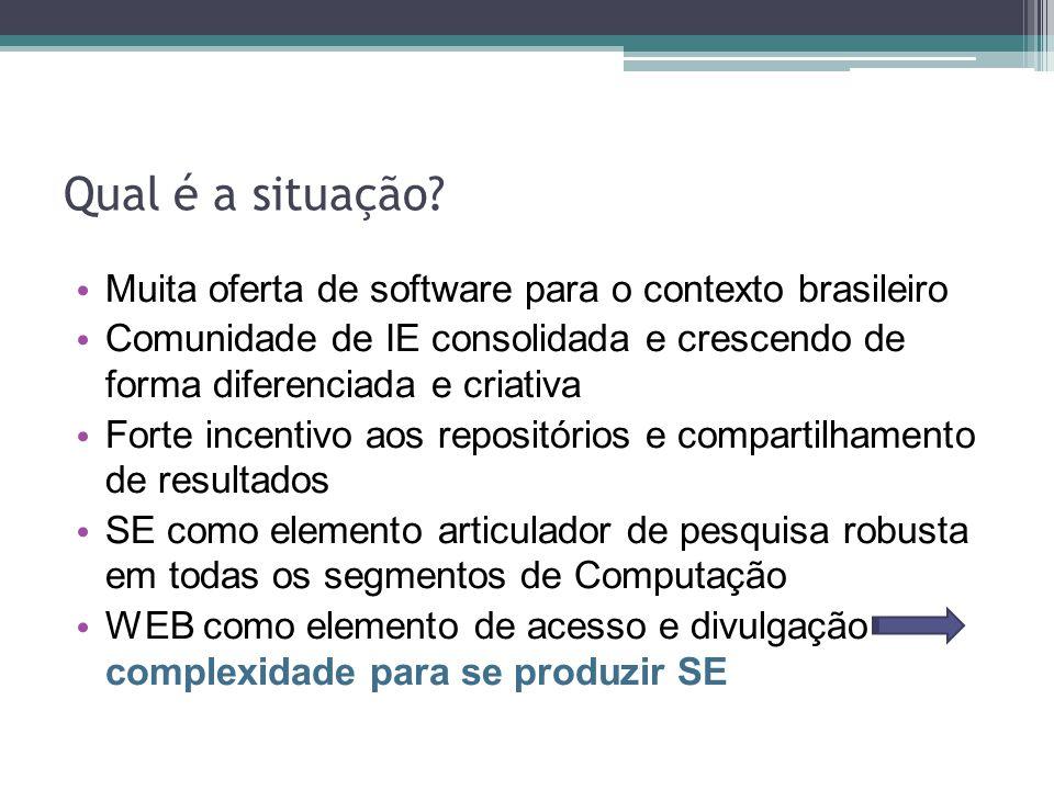 Qual é a situação? Muita oferta de software para o contexto brasileiro Comunidade de IE consolidada e crescendo de forma diferenciada e criativa Forte