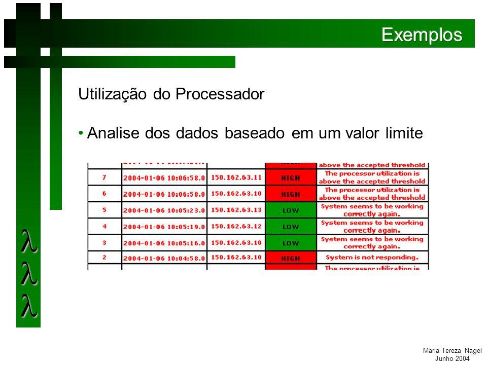 Maria Tereza Nagel Junho 2004 Utilização do Processador Analise dos dados baseado em um valor limite