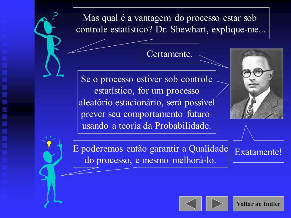 Mas qual é a vantagem do processo estar sob controle estatístico? Dr. Shewhart, explique-me... Certamente. Se o processo estiver sob controle estatíst