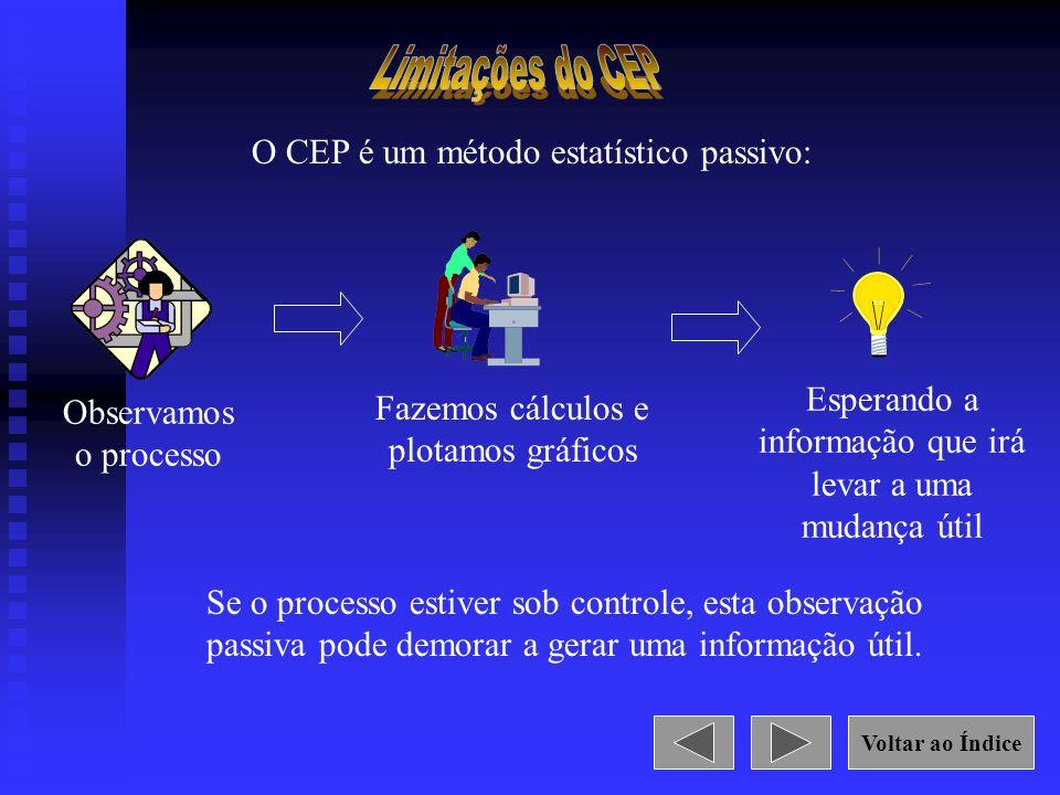 O CEP é um método estatístico passivo: Observamos o processo Fazemos cálculos e plotamos gráficos Esperando a informação que irá levar a uma mudança ú
