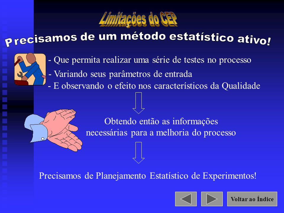 - Que permita realizar uma série de testes no processo - Variando seus parâmetros de entrada - E observando o efeito nos característicos da Qualidade
