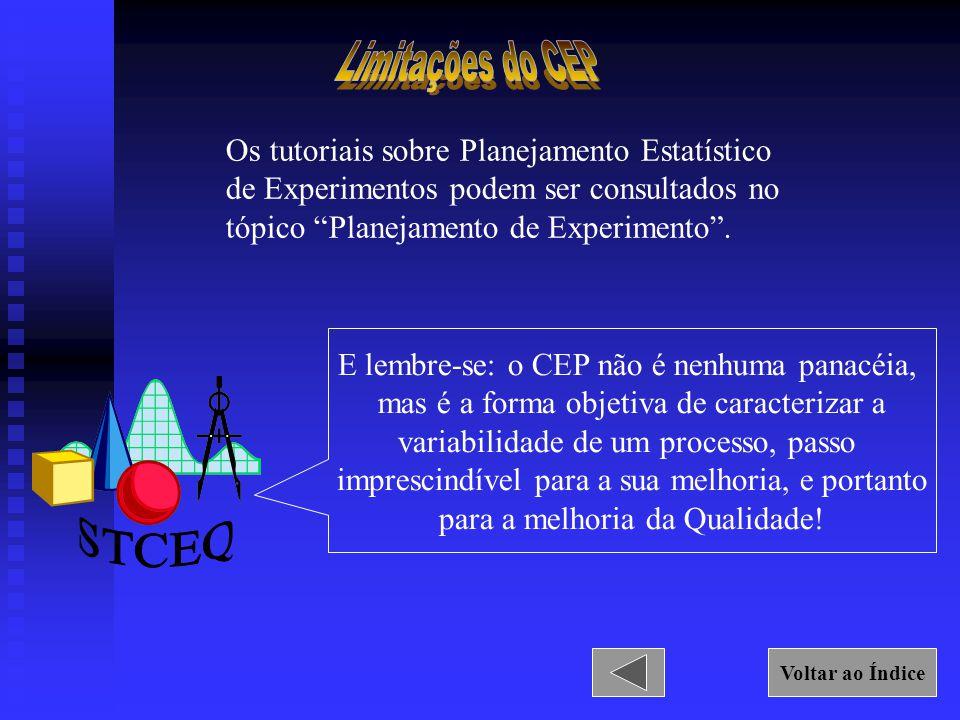 Os tutoriais sobre Planejamento Estatístico de Experimentos podem ser consultados no tópico Planejamento de Experimento. E lembre-se: o CEP não é nenh