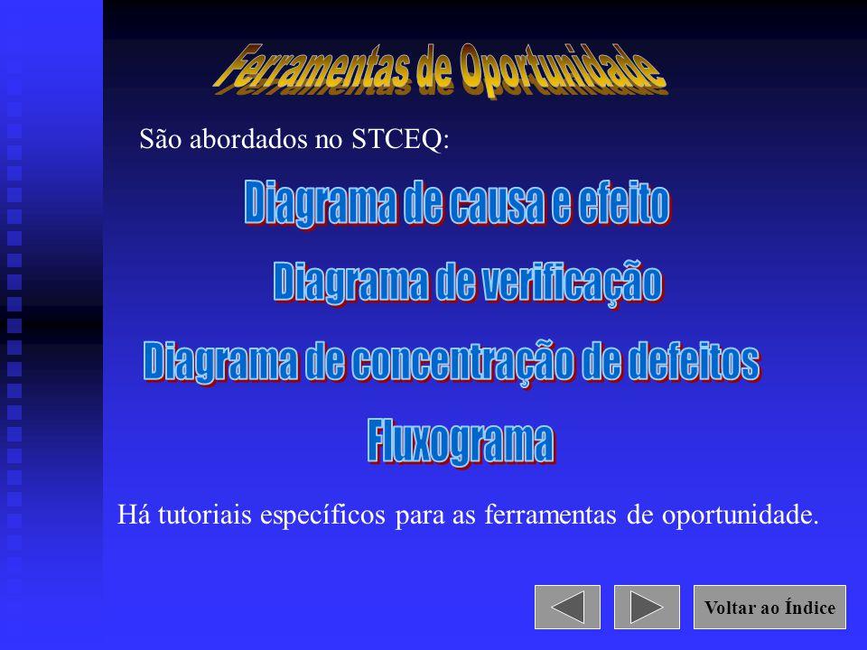São abordados no STCEQ: Há tutoriais específicos para as ferramentas de oportunidade. Voltar ao Índice