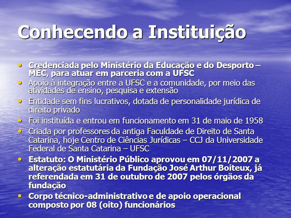 Conhecendo a Instituição Credenciada pelo Ministério da Educação e do Desporto – MEC, para atuar em parceria com a UFSC Credenciada pelo Ministério da