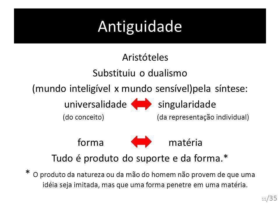 Antiguidade Aristóteles Substituiu o dualismo (mundo inteligível x mundo sensível)pela síntese: universalidade singularidade (do conceito) (da represe