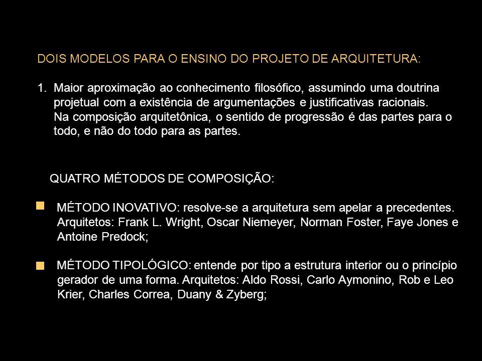 QUATRO MÉTODOS DE COMPOSIÇÃO: MÉTODO INOVATIVO: resolve-se a arquitetura sem apelar a precedentes.