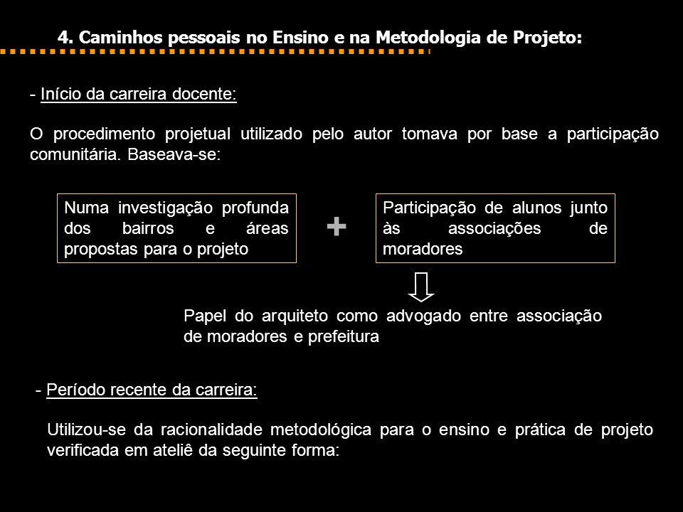 4. Caminhos pessoais no Ensino e na Metodologia de Projeto: - Início da carreira docente: O procedimento projetual utilizado pelo autor tomava por bas