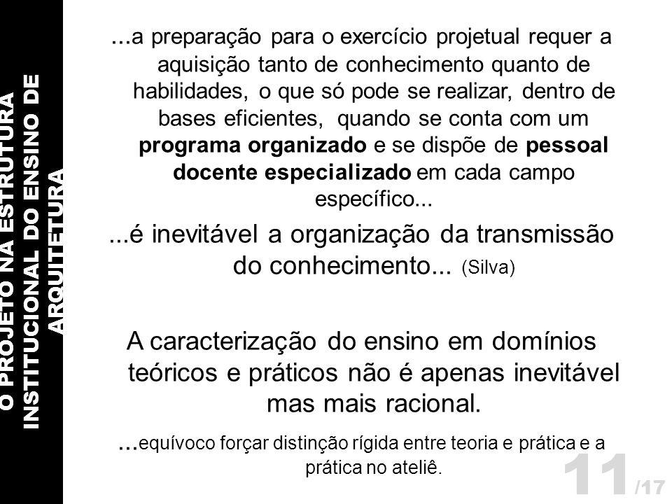 O PROJETO NA ESTRUTURA INSTITUCIONAL DO ENSINO DE ARQUITETURA... a preparação para o exercício projetual requer a aquisição tanto de conhecimento quan