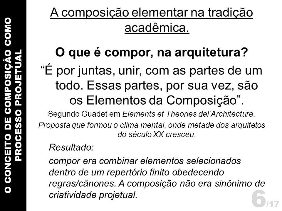 O CONCEITO DE COMPOSIÇÃO COMO PROCESSO PROJETUAL A composição elementar na tradição acadêmica. O que é compor, na arquitetura? É por juntas, unir, com