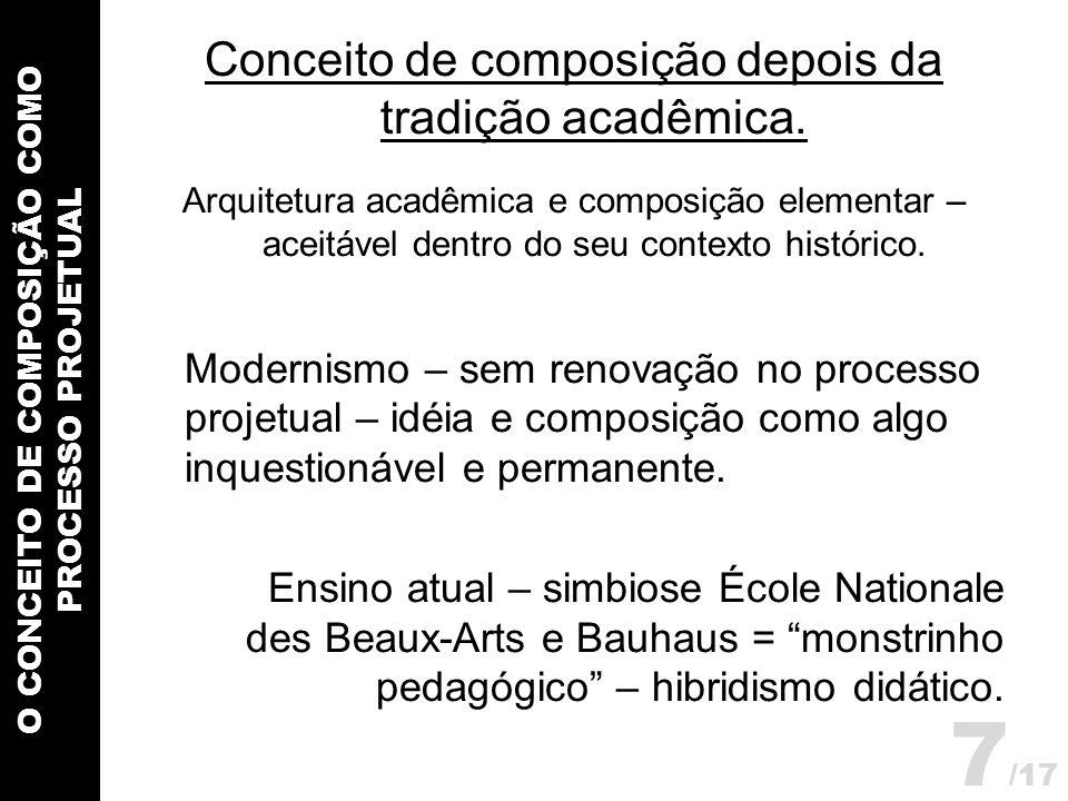 O CONCEITO DE COMPOSIÇÃO COMO PROCESSO PROJETUAL Conceito de composição depois da tradição acadêmica. Arquitetura acadêmica e composição elementar – a