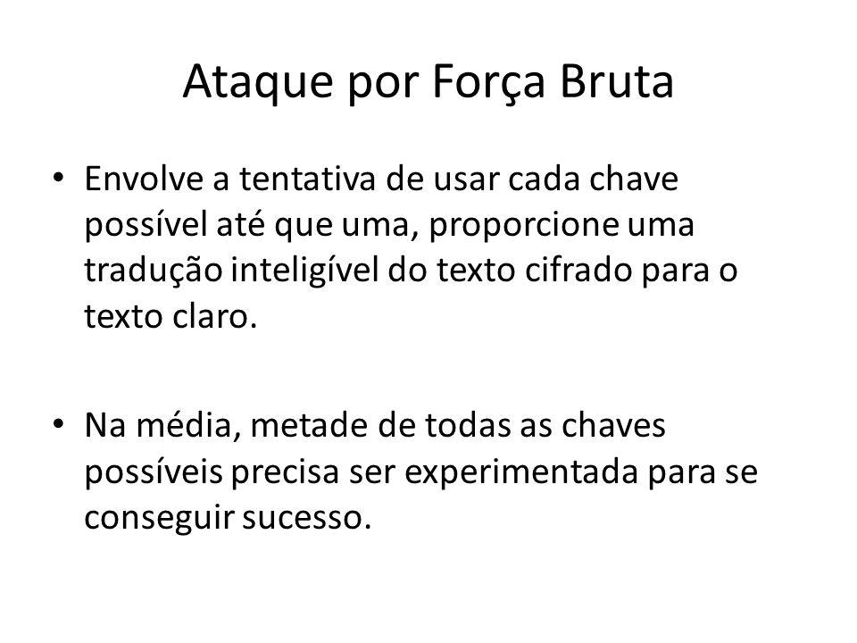 Ataque por Força Bruta Envolve a tentativa de usar cada chave possível até que uma, proporcione uma tradução inteligível do texto cifrado para o texto