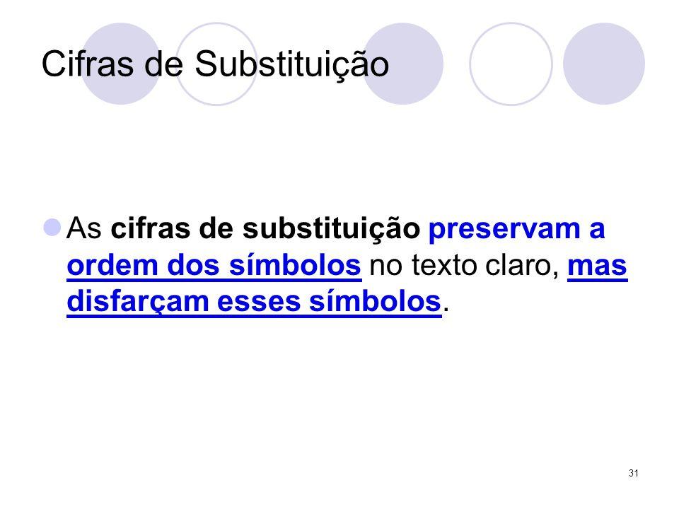 Cifras de Substituição As cifras de substituição preservam a ordem dos símbolos no texto claro, mas disfarçam esses símbolos. 31