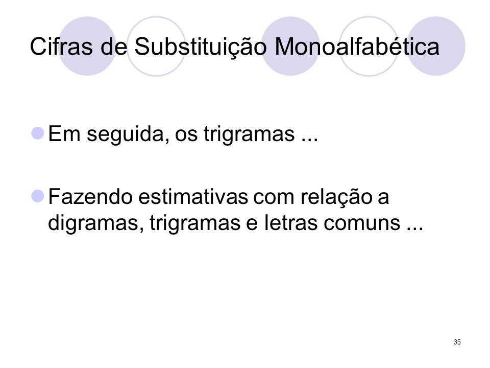 Cifras de Substituição Monoalfabética Em seguida, os trigramas... Fazendo estimativas com relação a digramas, trigramas e letras comuns... 35
