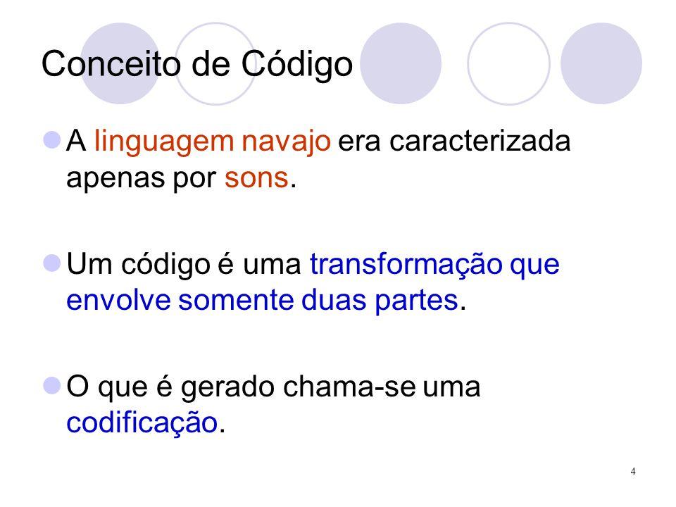 Conceito de Código A transformação leva em conta a estrutura linguística da mensagem sendo transformada.