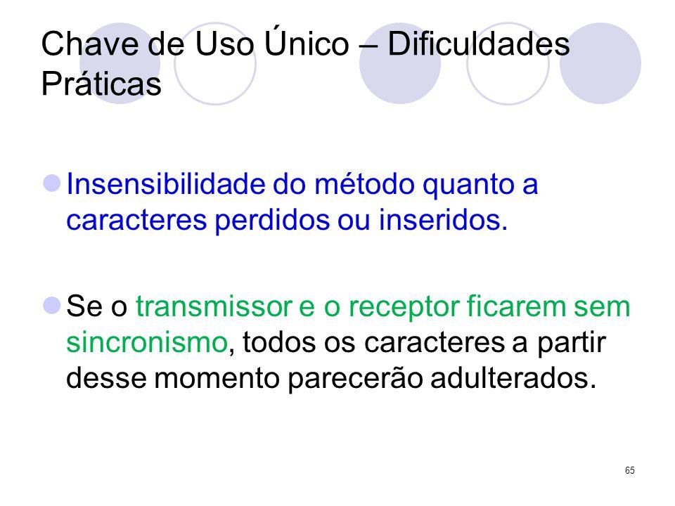 Chave de Uso Único – Dificuldades Práticas Insensibilidade do método quanto a caracteres perdidos ou inseridos. Se o transmissor e o receptor ficarem