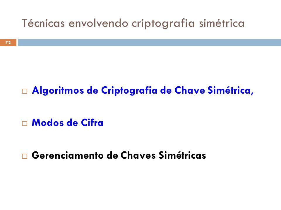Técnicas envolvendo criptografia simétrica 72 Algoritmos de Criptografia de Chave Simétrica, Modos de Cifra Gerenciamento de Chaves Simétricas
