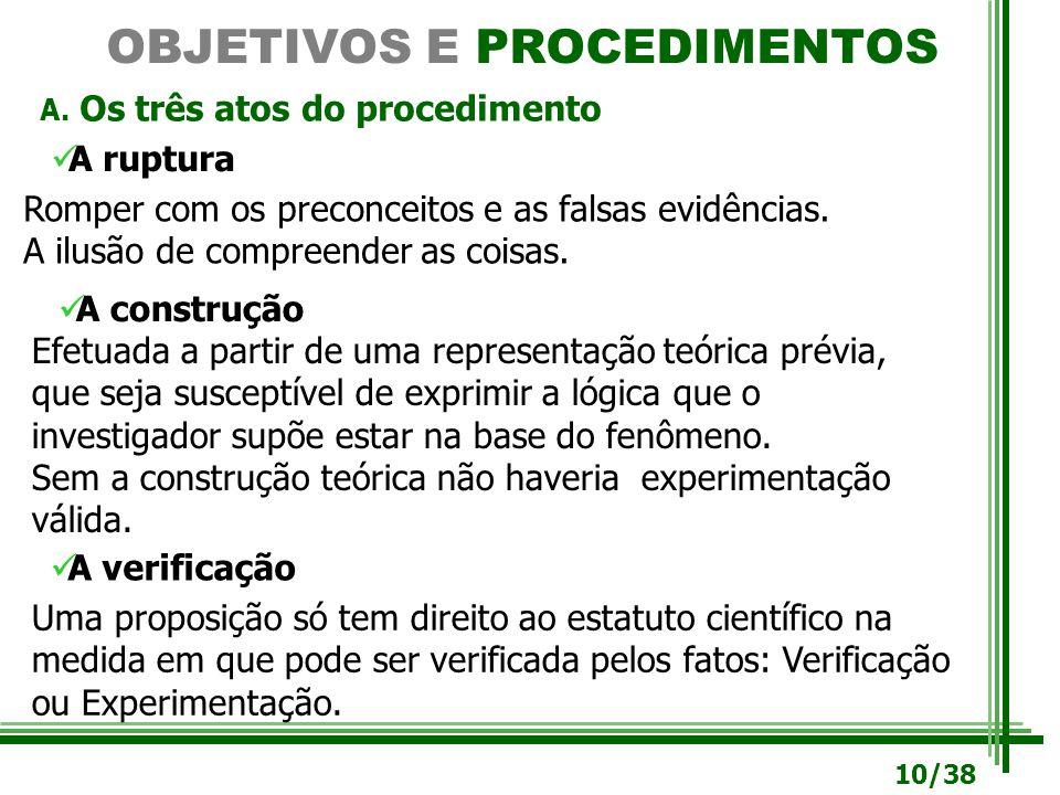 OBJETIVOS E PROCEDIMENTOS A. Os três atos do procedimento Romper com os preconceitos e as falsas evidências. A ilusão de compreender as coisas. Efetua