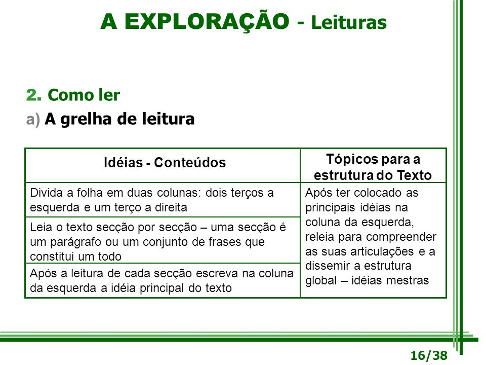 A EXPLORAÇÃO - Leituras 2. Como ler a) A grelha de leitura 16/38 Idéias - Conteúdos Tópicos para a estrutura do Texto Divida a folha em duas colunas: