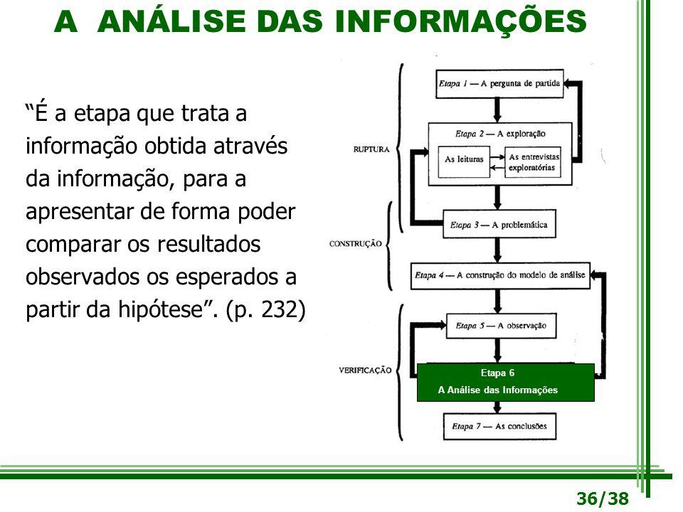É a etapa que trata a informação obtida através da informação, para a apresentar de forma poder comparar os resultados observados os esperados a parti