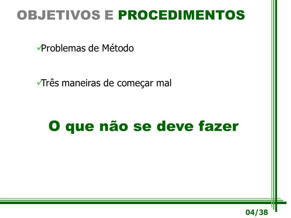 OBJETIVOS E PROCEDIMENTOS Problemas de Método 1.1.