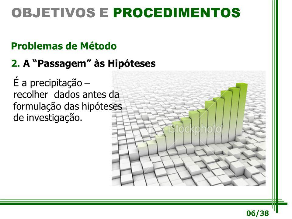 OBJETIVOS E PROCEDIMENTOS Problemas de Método 3.